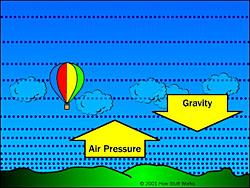 gravitygraphic